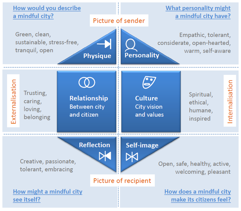 The various factors that contribute to the disorder of denmark in hamlet